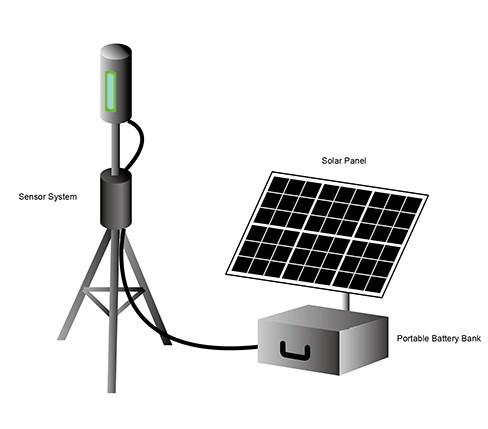 Instrumentation & Control System